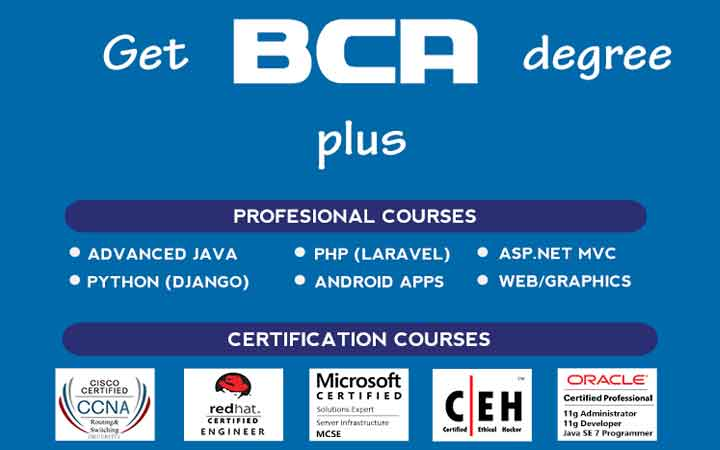 Top College for Bachelor of Computer Application (BCA)